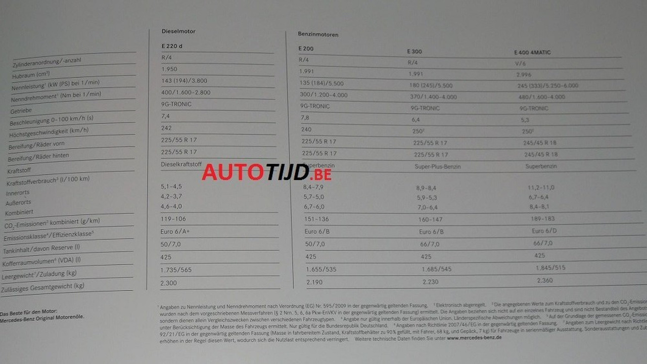 2018 Mercedes E-Class Coupe leaked brochure
