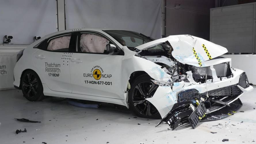 EuroNCAP Töréstesztek