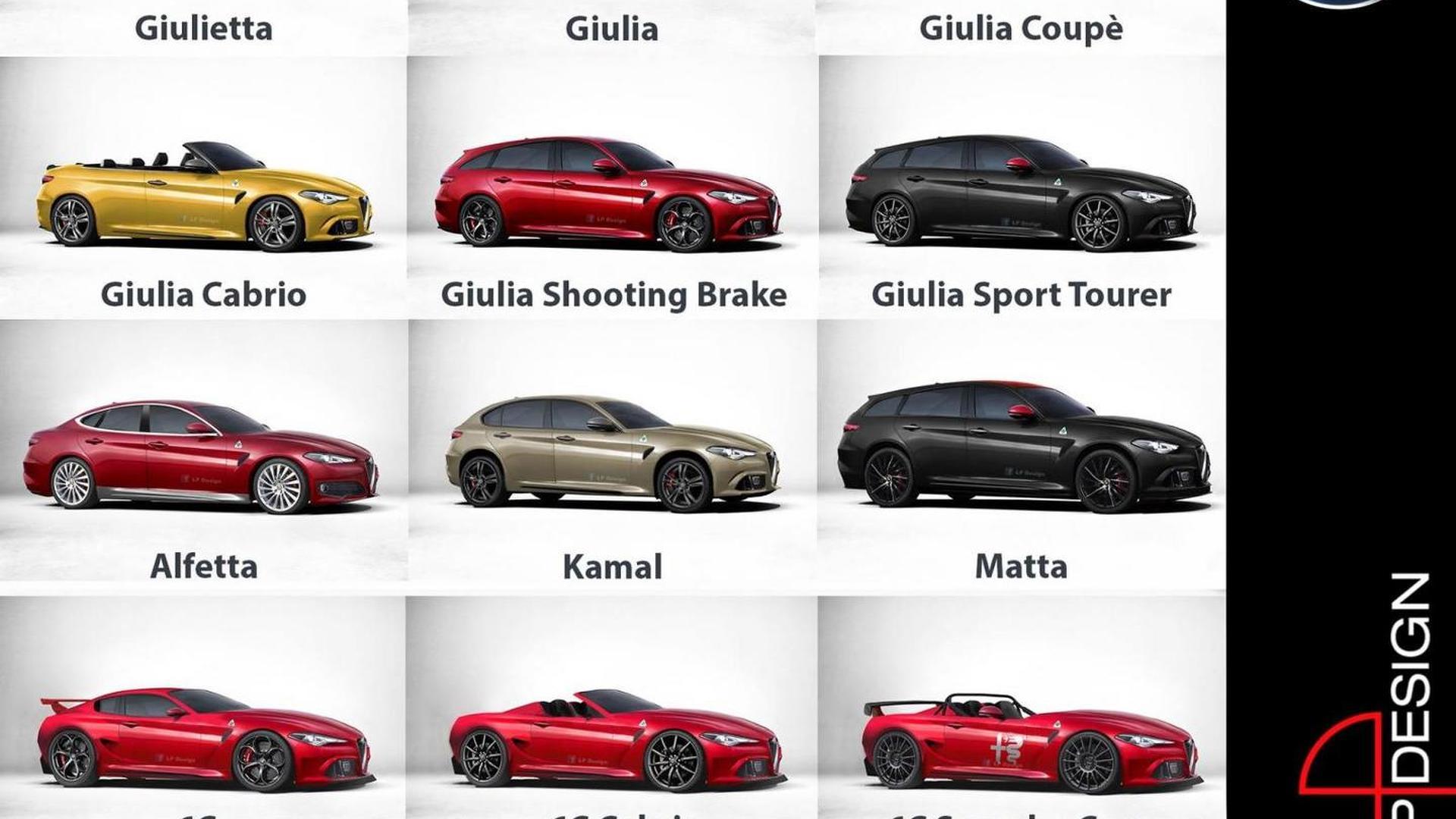 Alfa Romeo Models >> Alfa Romeo Future Lineup Imagined