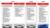 2011 Dodge Challenger Brochure Leak