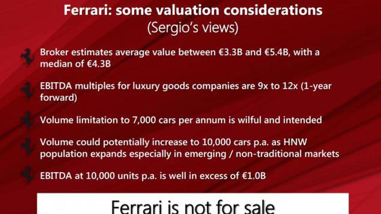 Ferrari five-year plan