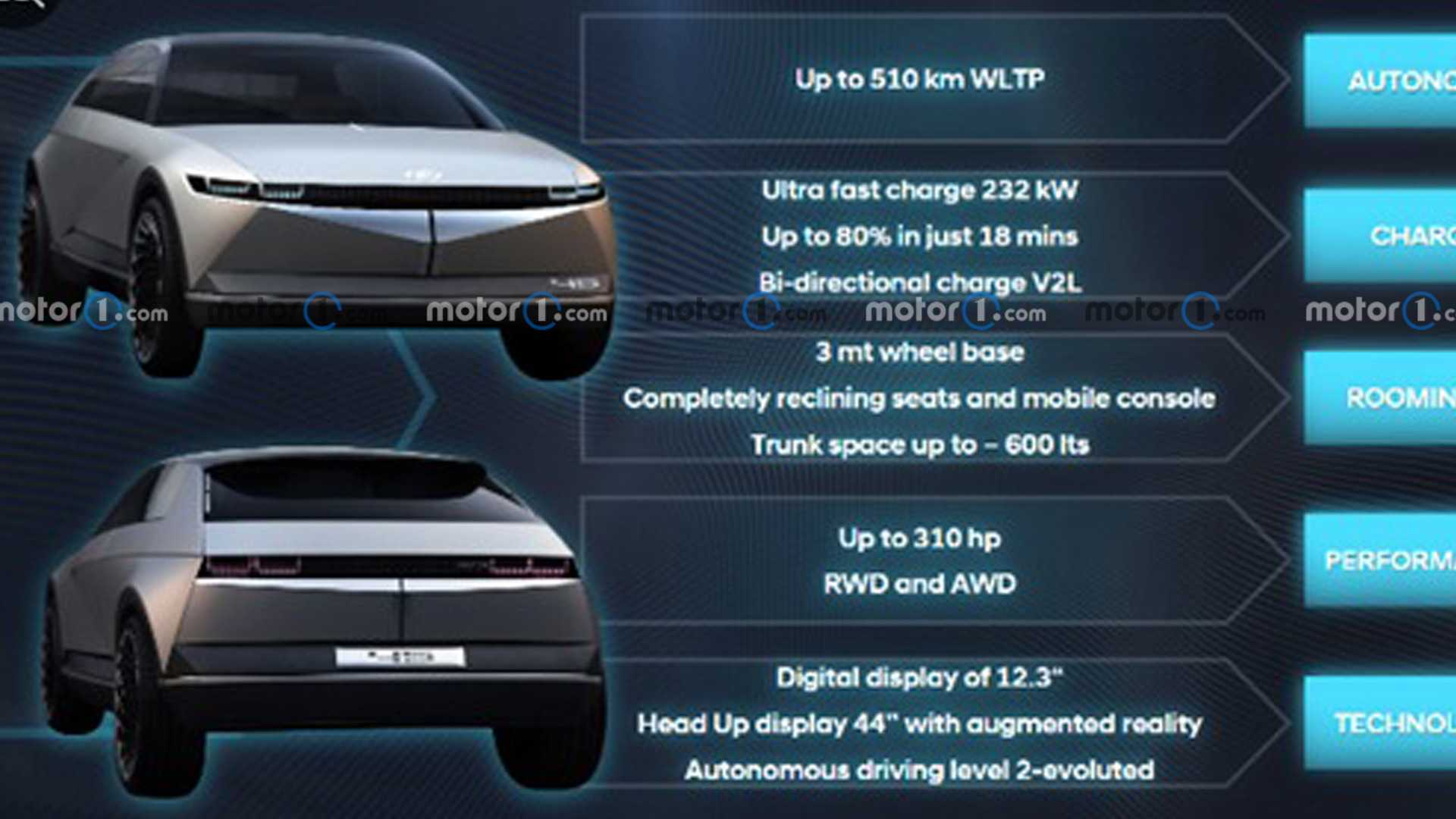 Hyundai Ioniq 5 может полностью просочиться из презентации дилера