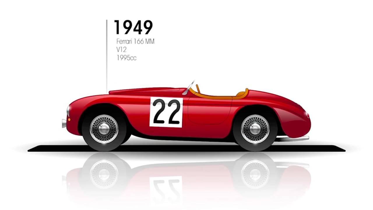 1949: Ferrari 166MM