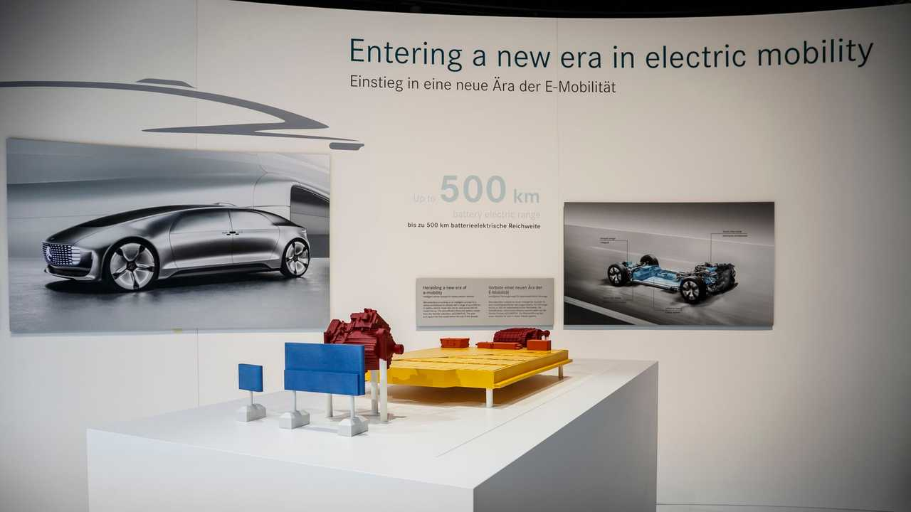 Mercedes-Benz Trademarks EQA, EQC, EQE, EQG and EQS For Electric Car Sub Brand