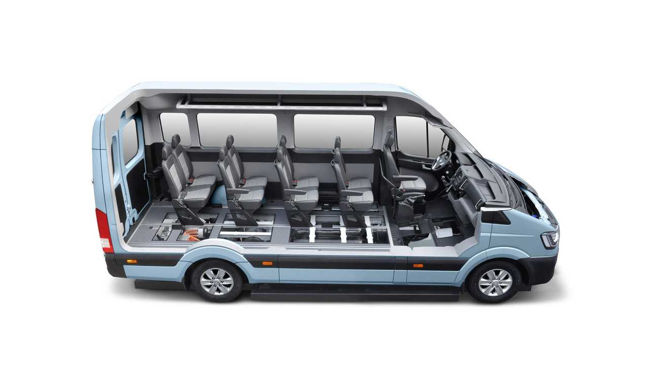 Hyundai Introduces H350 Fuel Cell Concept