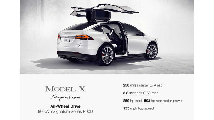 Tesla Looked To Women When Designing The Model X