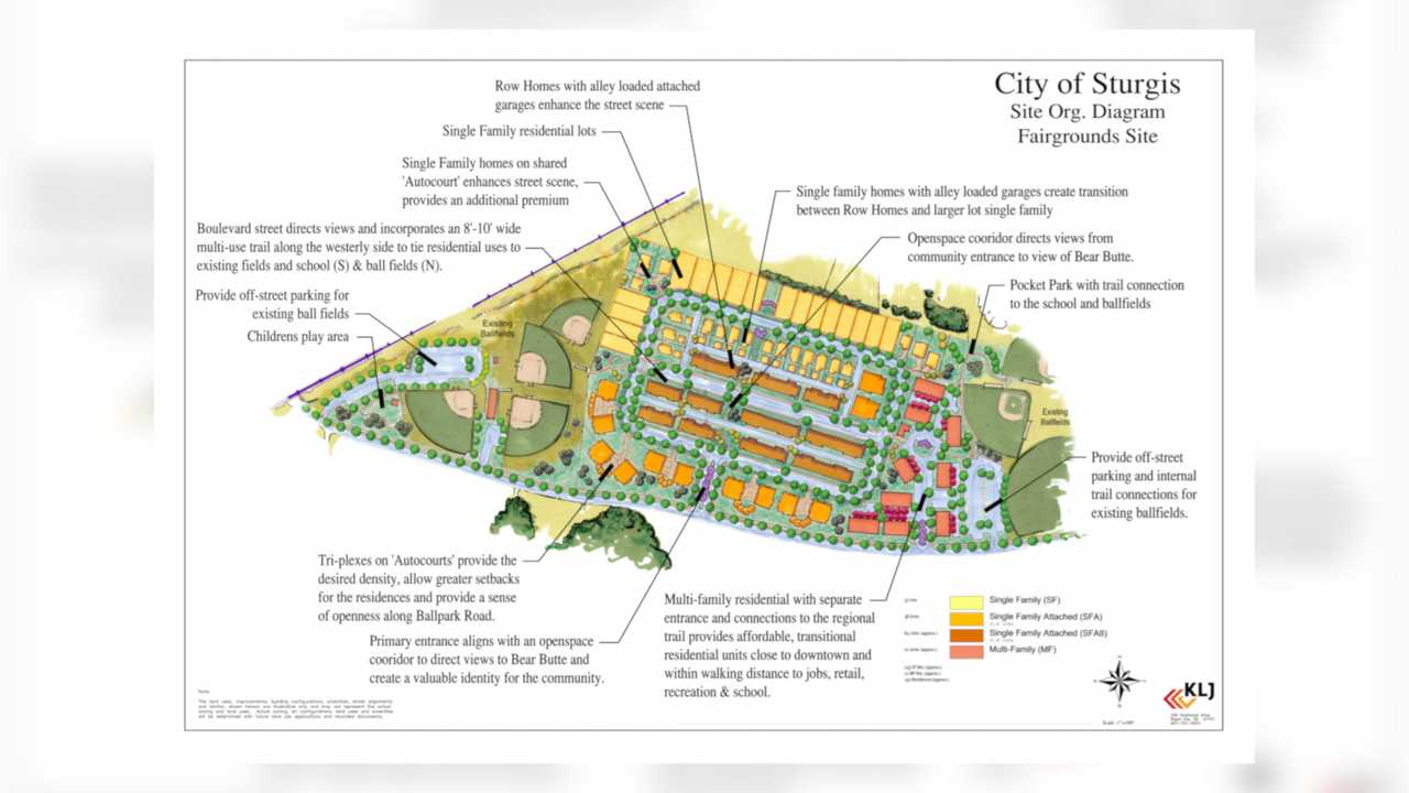 Sturgis Fairgrounds Possible Development Plan