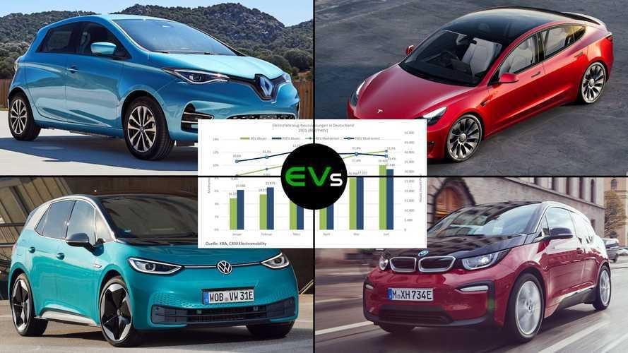 Elektroautos im ersten Halbjahr: 11 Prozent Zulassungsanteil