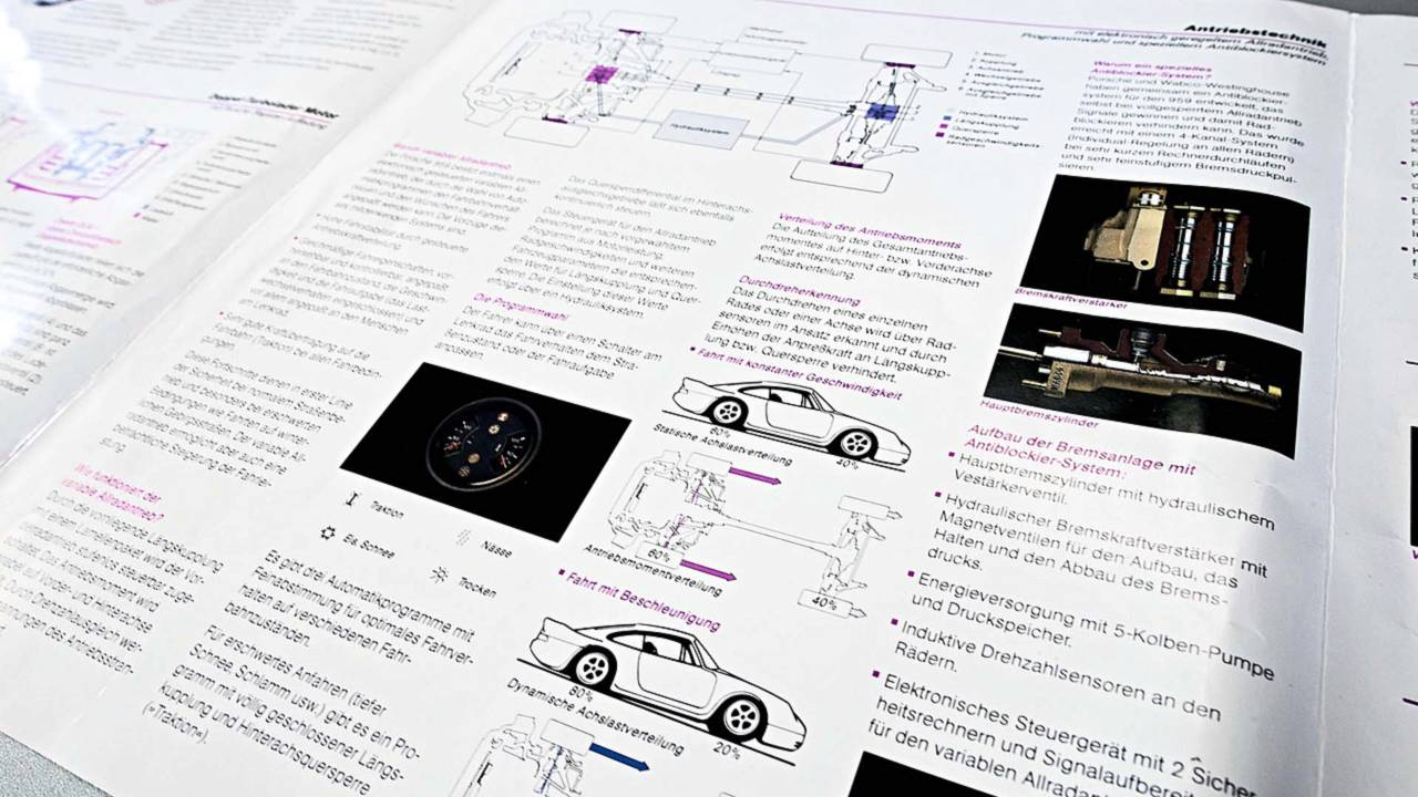 Porsche Design Drawings