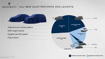 LEVANTE-E-QUATTROPORTE