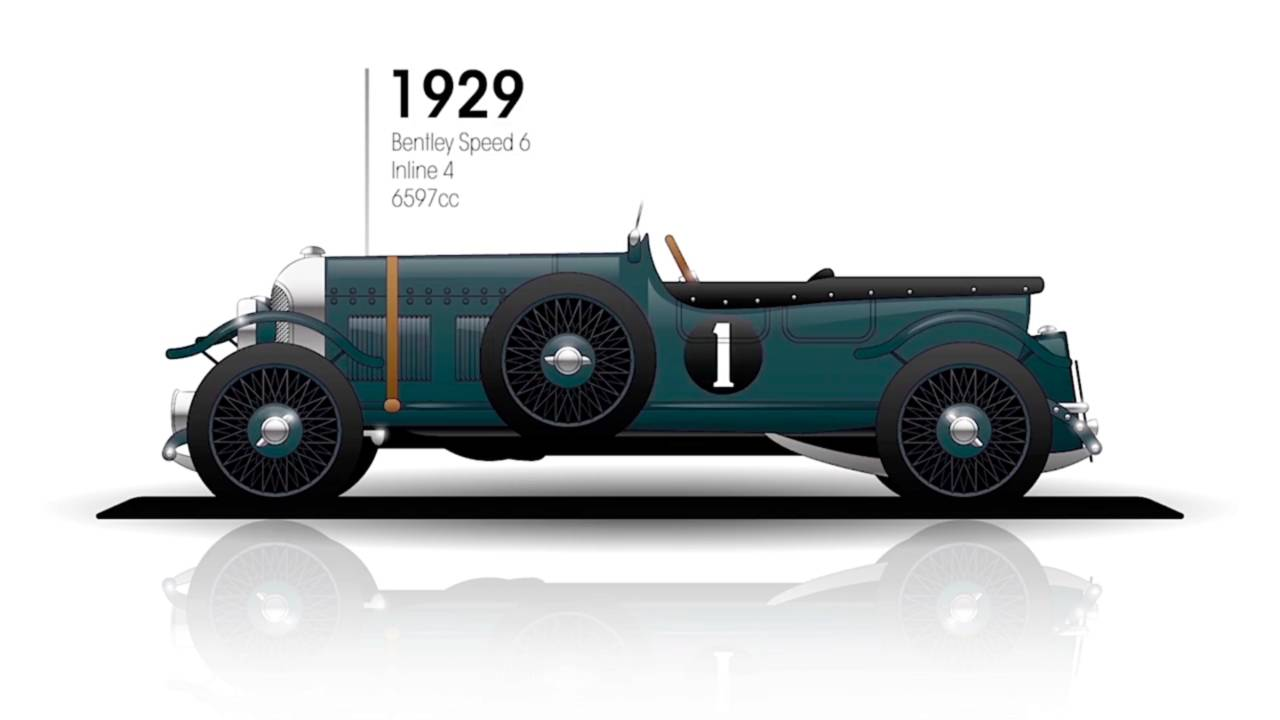 1929: Bentley Speed Six