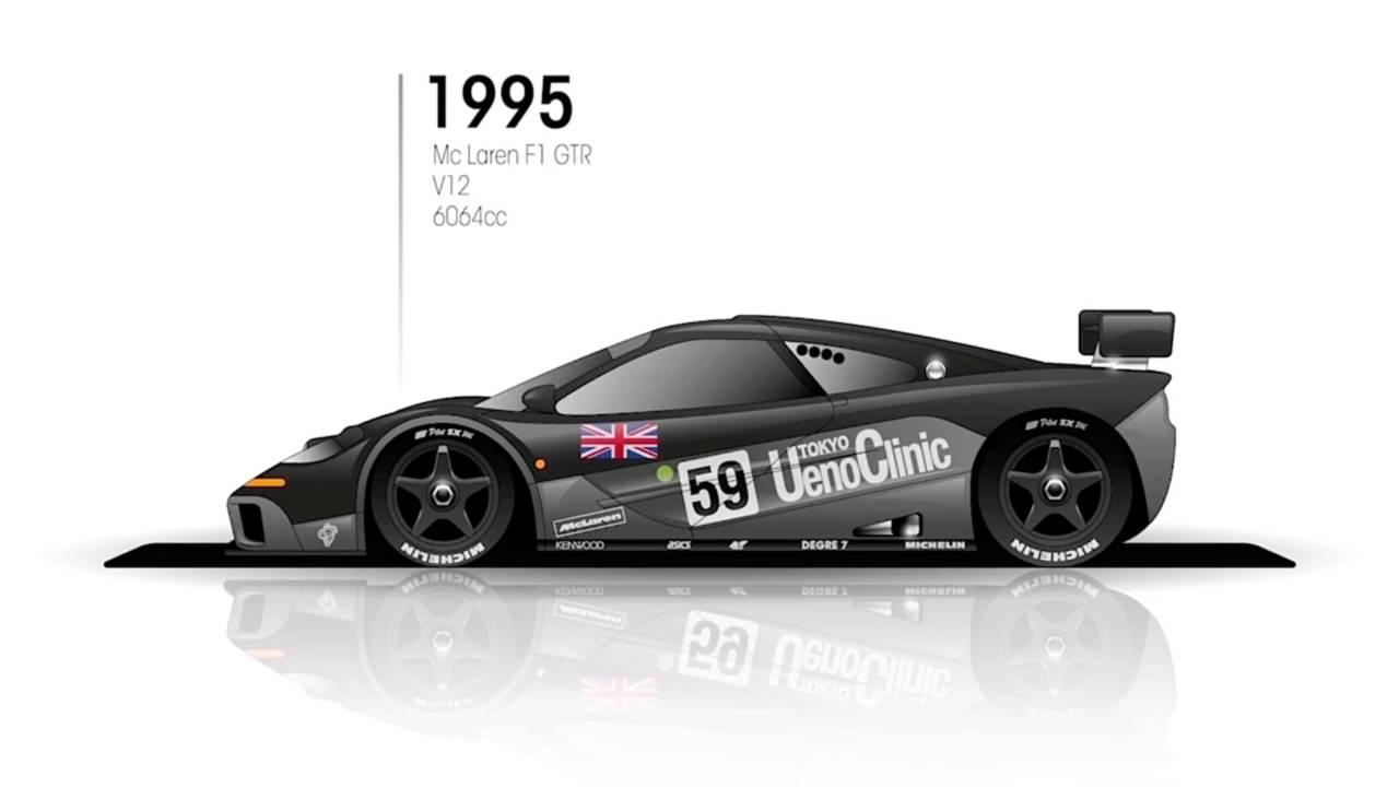 1995: McLaren F1 GTR