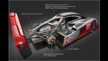Die Auto-Zukunft 2025