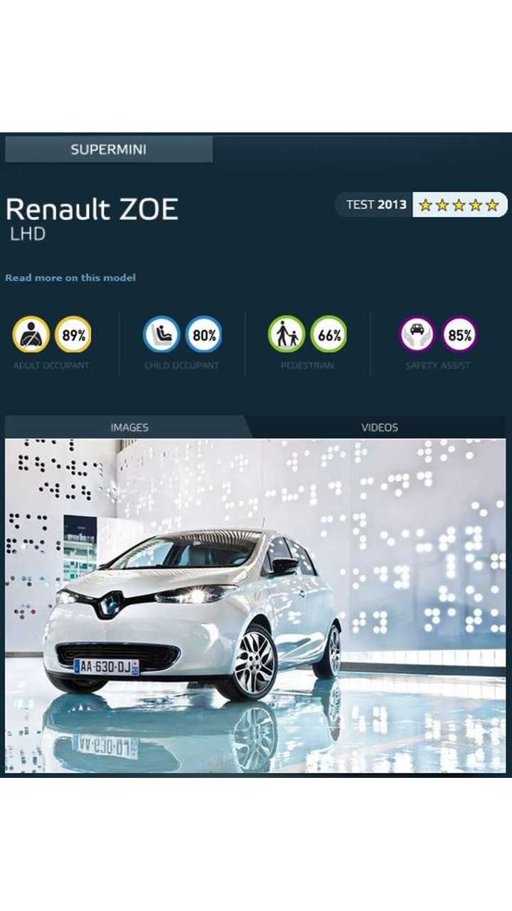 Renault Zoe Tops Supermini Safety Chart