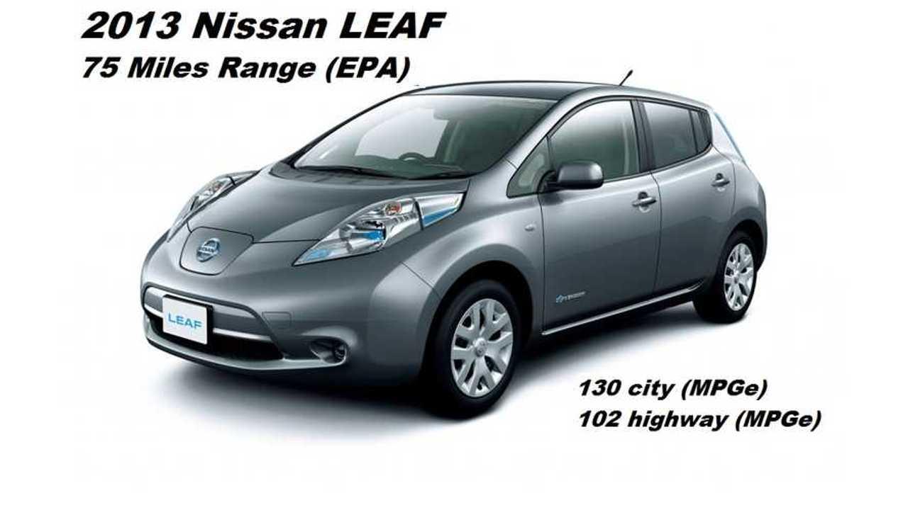 2013 Nissan LEAF Rated at 75 Miles Of Range, Now At Dealerships