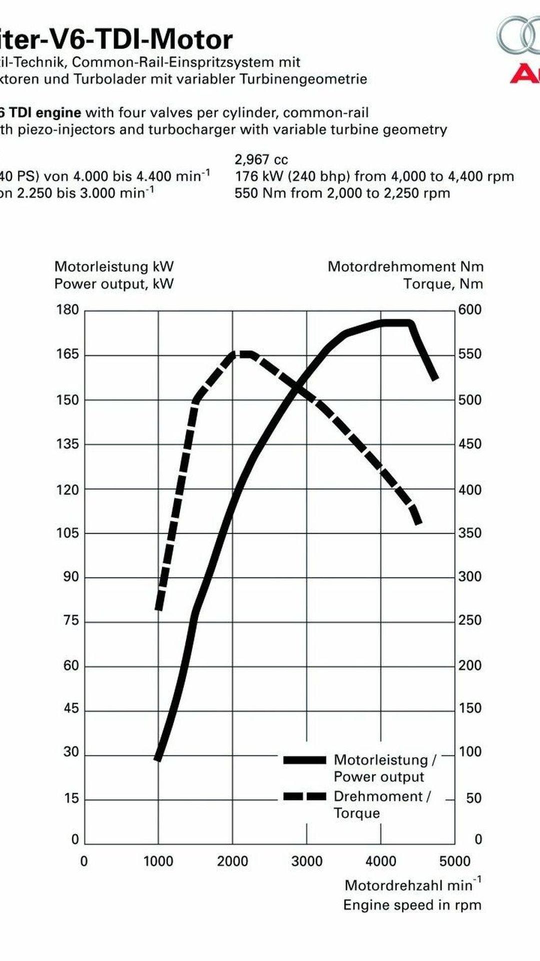 Honda Pilot Serpentine Belt Diagram Free Download Wiring Diagrams