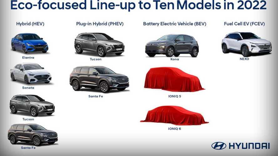 Hyundai пообещала расширить линейку «экологических» моделей до 10