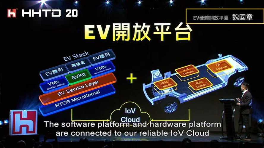 Презентация платформы для электромобилей Foxconn