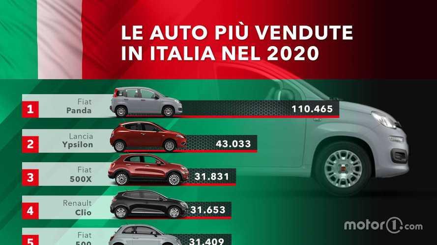 Le auto più vendute in Italia nel 2020