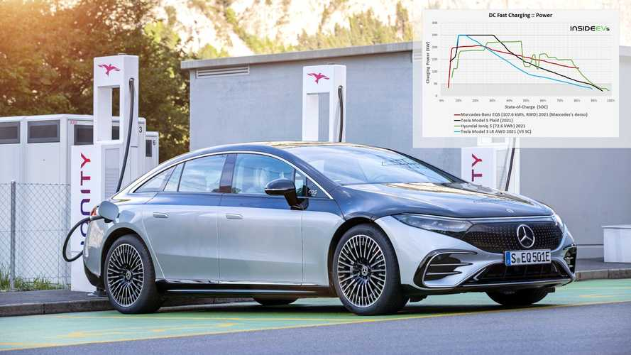 Mercedes EQS in der Lade-Analyse: Gute Ergebnisse beim DC-Laden