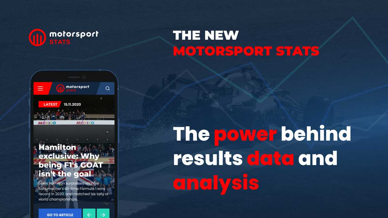 Motorsport Stats relaunches with new features and faster data