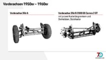Vorderachsen 356