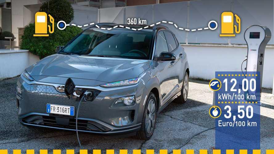Tatsächlicher Verbrauch: Hyundai Kona Elektro im Test
