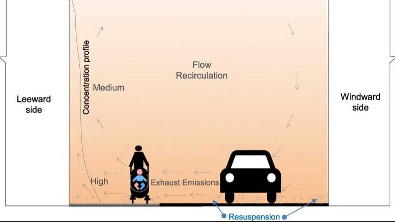 bambini 60% in più inquinamento