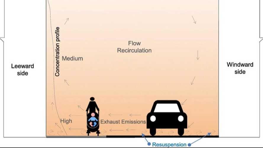 Bimbi nel passeggino: 60% in più di smog rispetto ai genitori