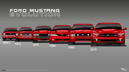 6-Generation Ford Mustang Family Photo Shows Pony Car Evolution