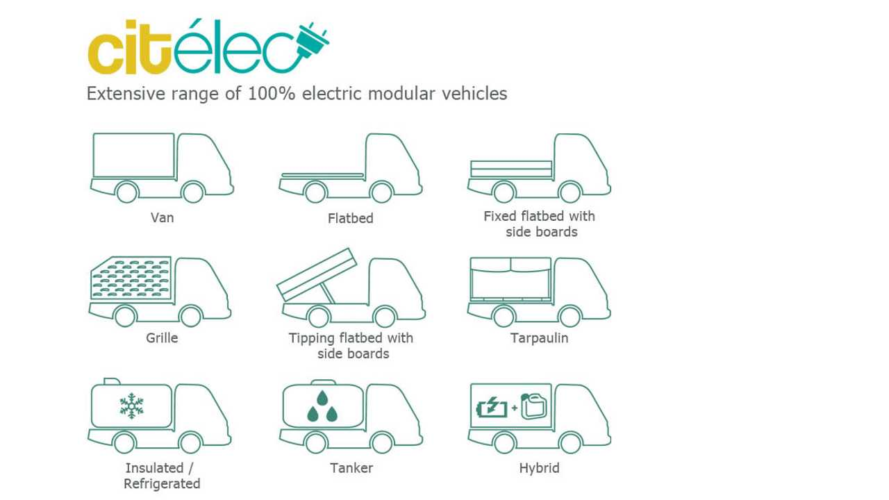 The Citelec: The All Electric Compact Utility Truck