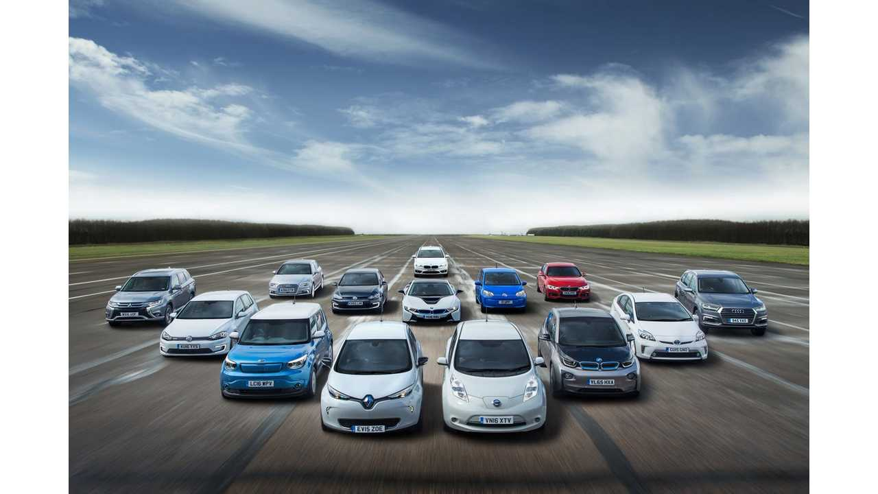 Plug-in electric cars in UK
