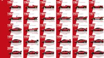 Every Ferrari Evolution Video