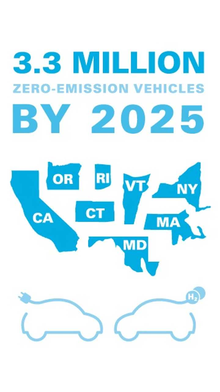 8 US States Look To Sell 3.3 Zero Emission Vehicles By 2025