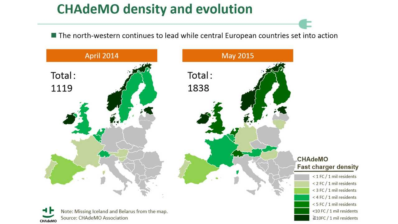 CHAdeMO density and evolution
