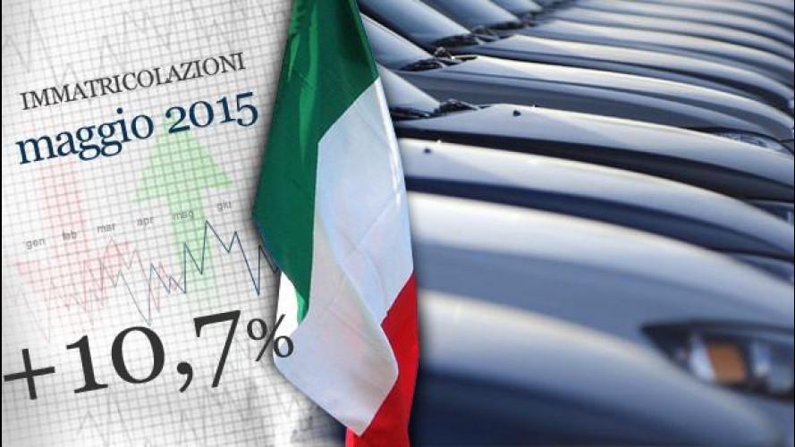 Mercato auto: l'Italia cresce, ma non abbastanza