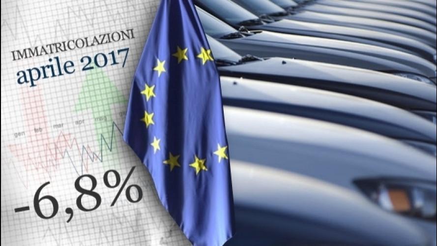 Mercato auto, l'ibrido sta conquistando l'Europa