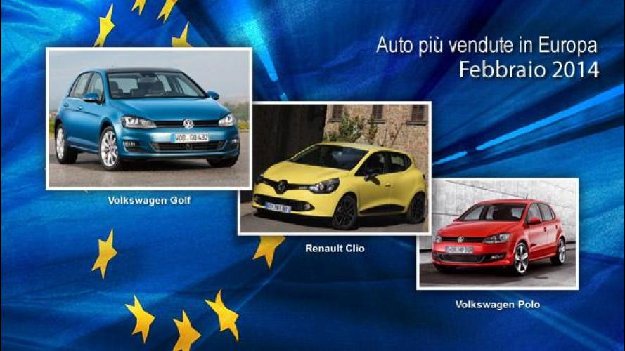 Le auto più vendute in Europa: la classifica di febbraio