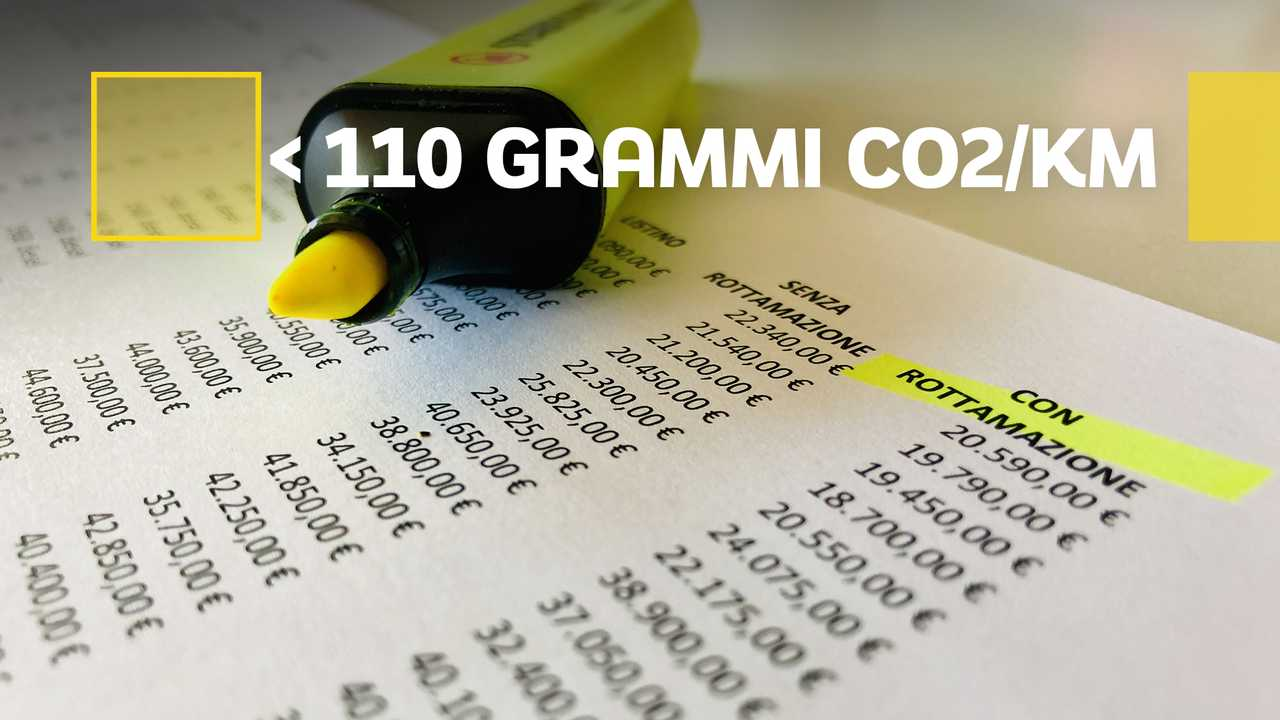Incentivi 2020 auto 110 g/km
