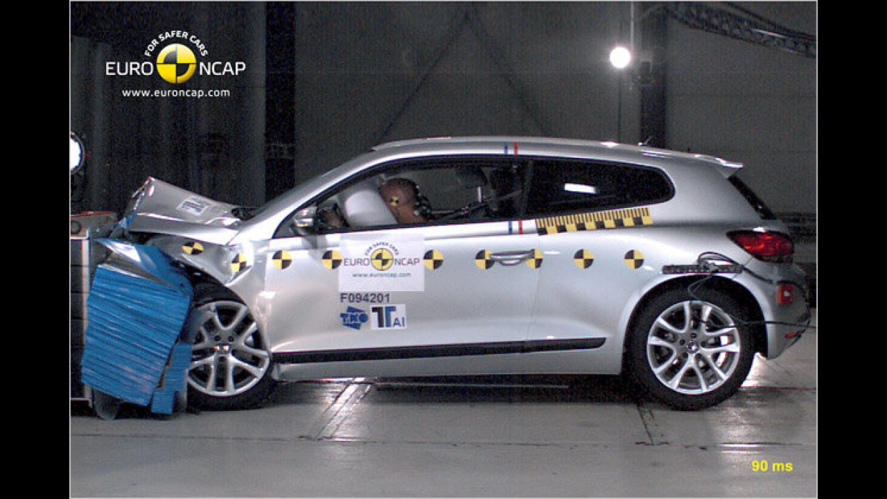 VW Scirocco (5 Sterne, 76 von 100 Punkten)