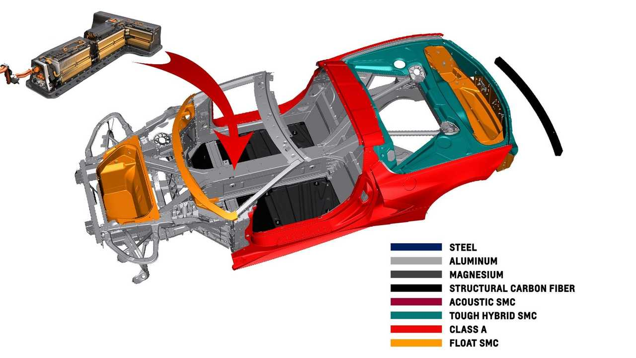 Chevrolet Corvette E-Ray Will Arrive As A 2023 Model, Could Be A PHEV