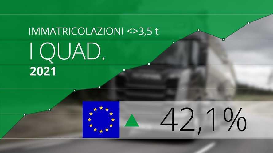 Mercato UE, Volano i veicoli professionali nel Primo Quadrimestre