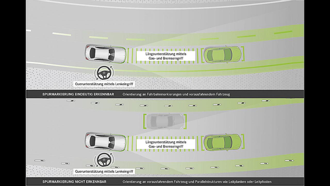 Drive Pilot: Das halbautonome Fahren