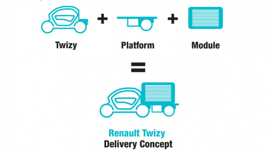 Twizy Delivery Concept