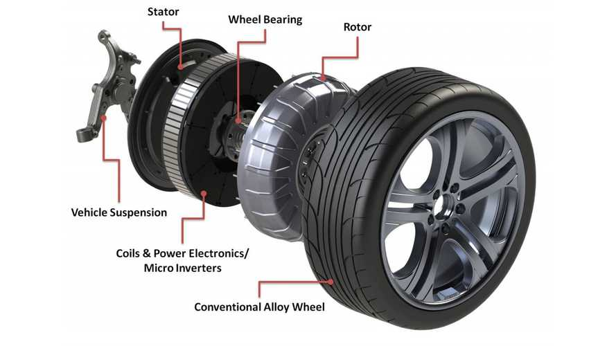 Protean Unveils Production In-Wheel Electric Motor; Torque Soars to 735 Pound-Feet