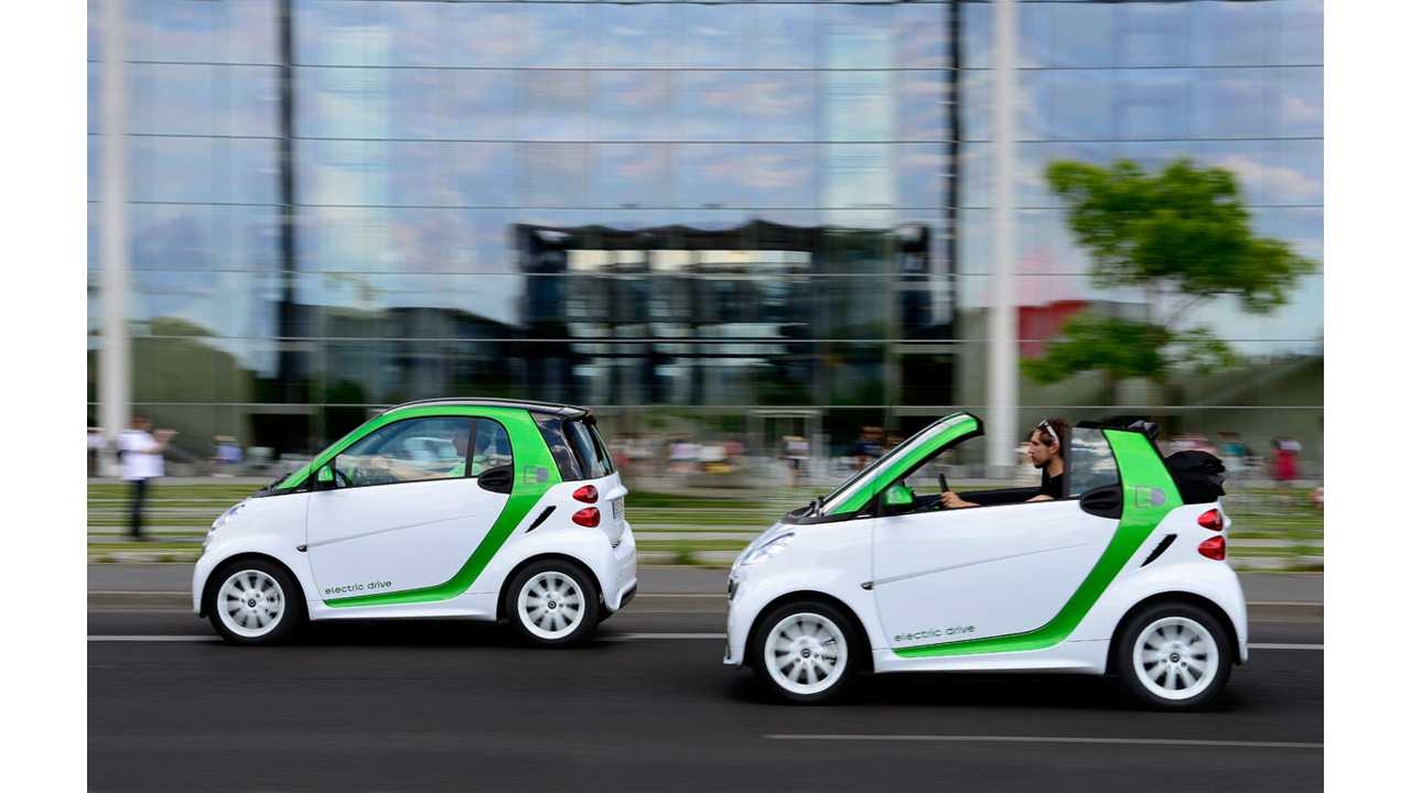 Smart ForTwo Electric Drive - Available in Coupe and Cabrio