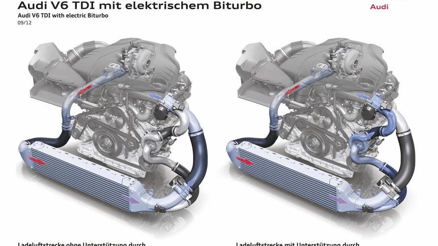 Audi electric bi-turbo engine revealed