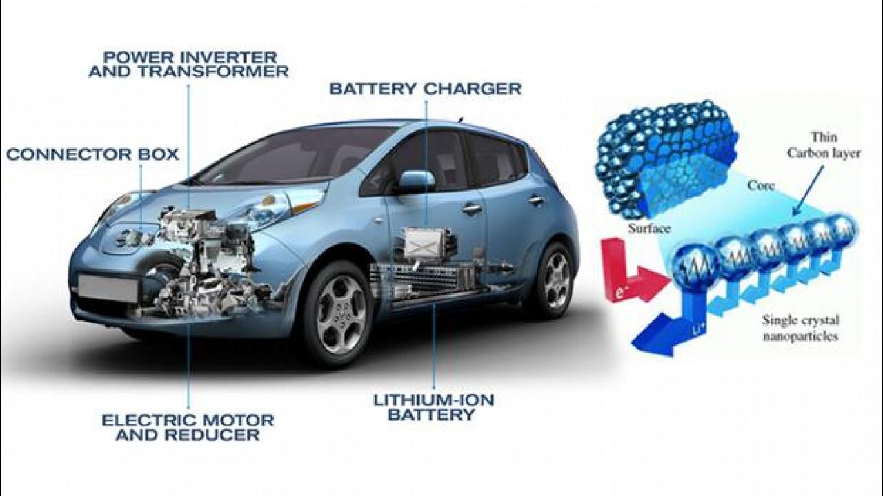 [Copertina] - L'auto elettrica si ricaricherà in 30 secondi: ecco come