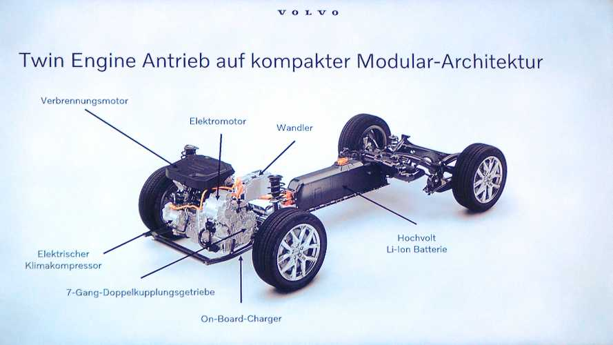 Volvo XC40 T5 Twin Engine (2020)