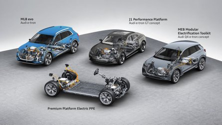 Audi Highlights 4 Distinct Platforms For 20 All-Electric Cars